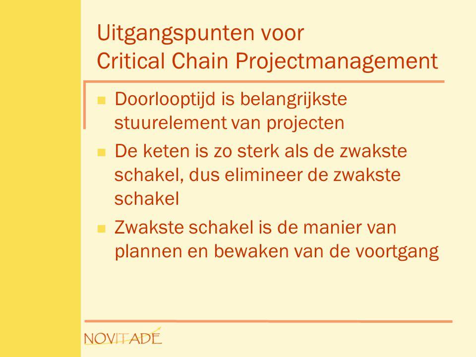 Uitgangspunten voor Critical Chain Projectmanagement  Doorlooptijd is belangrijkste stuurelement van projecten  De keten is zo sterk als de zwakste schakel, dus elimineer de zwakste schakel  Zwakste schakel is de manier van plannen en bewaken van de voortgang
