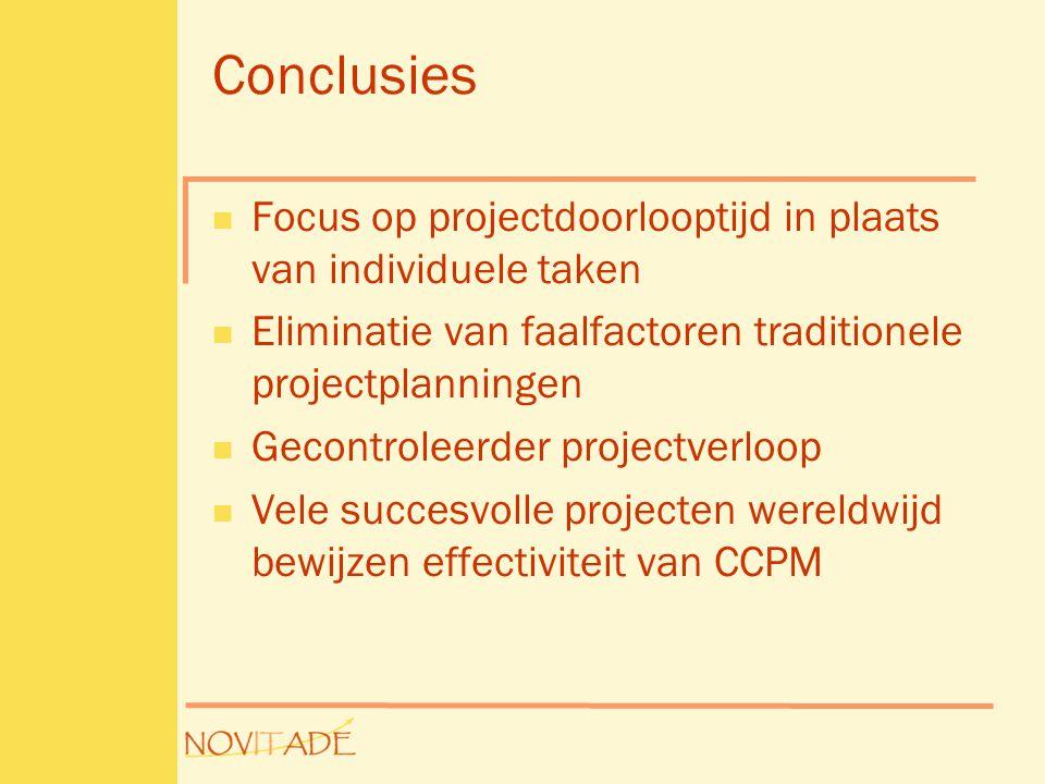 Conclusies  Focus op projectdoorlooptijd in plaats van individuele taken  Eliminatie van faalfactoren traditionele projectplanningen  Gecontroleerder projectverloop  Vele succesvolle projecten wereldwijd bewijzen effectiviteit van CCPM
