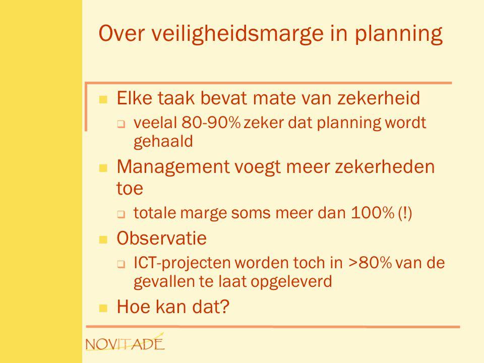 Over veiligheidsmarge in planning  Elke taak bevat mate van zekerheid  veelal 80-90% zeker dat planning wordt gehaald  Management voegt meer zekerheden toe  totale marge soms meer dan 100% (!)  Observatie  ICT-projecten worden toch in >80% van de gevallen te laat opgeleverd  Hoe kan dat?