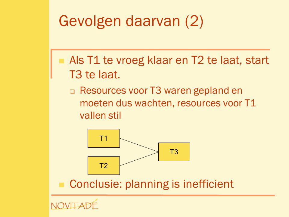 Gevolgen daarvan (2)  Als T1 te vroeg klaar en T2 te laat, start T3 te laat.  Resources voor T3 waren gepland en moeten dus wachten, resources voor