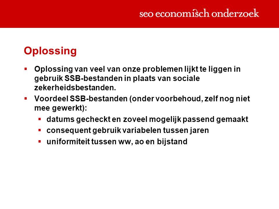 Oplossing  Oplossing van veel van onze problemen lijkt te liggen in gebruik SSB-bestanden in plaats van sociale zekerheidsbestanden.  Voordeel SSB-b