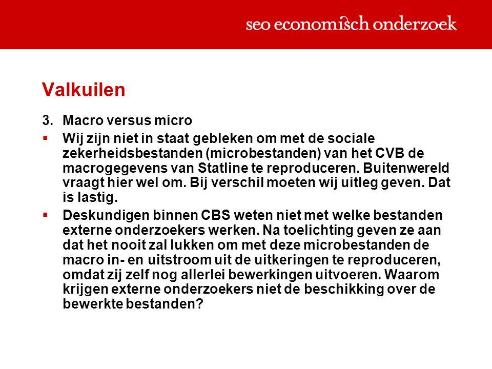 Valkuilen 3.Macro versus micro  Wij zijn niet in staat gebleken om met de sociale zekerheidsbestanden (microbestanden) van het CVB de macrogegevens v