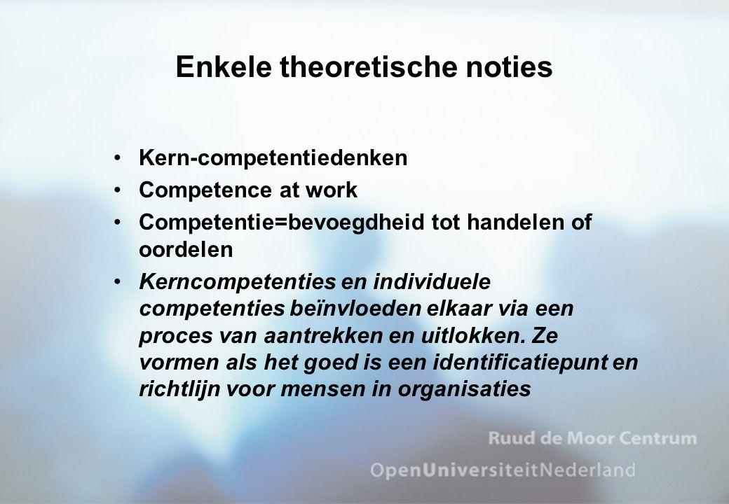 •Kern-competentiedenken •Competence at work •Competentie=bevoegdheid tot handelen of oordelen •Kerncompetenties en individuele competenties beïnvloede