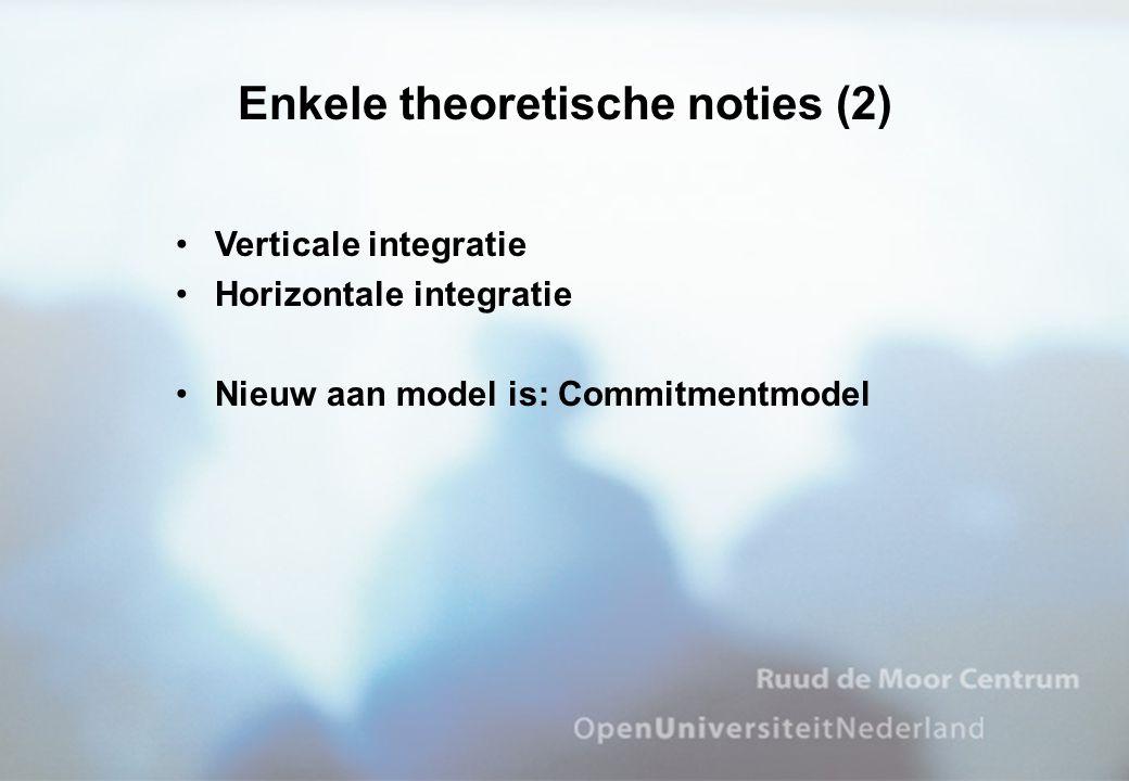 •Verticale integratie •Horizontale integratie •Nieuw aan model is: Commitmentmodel Enkele theoretische noties (2)