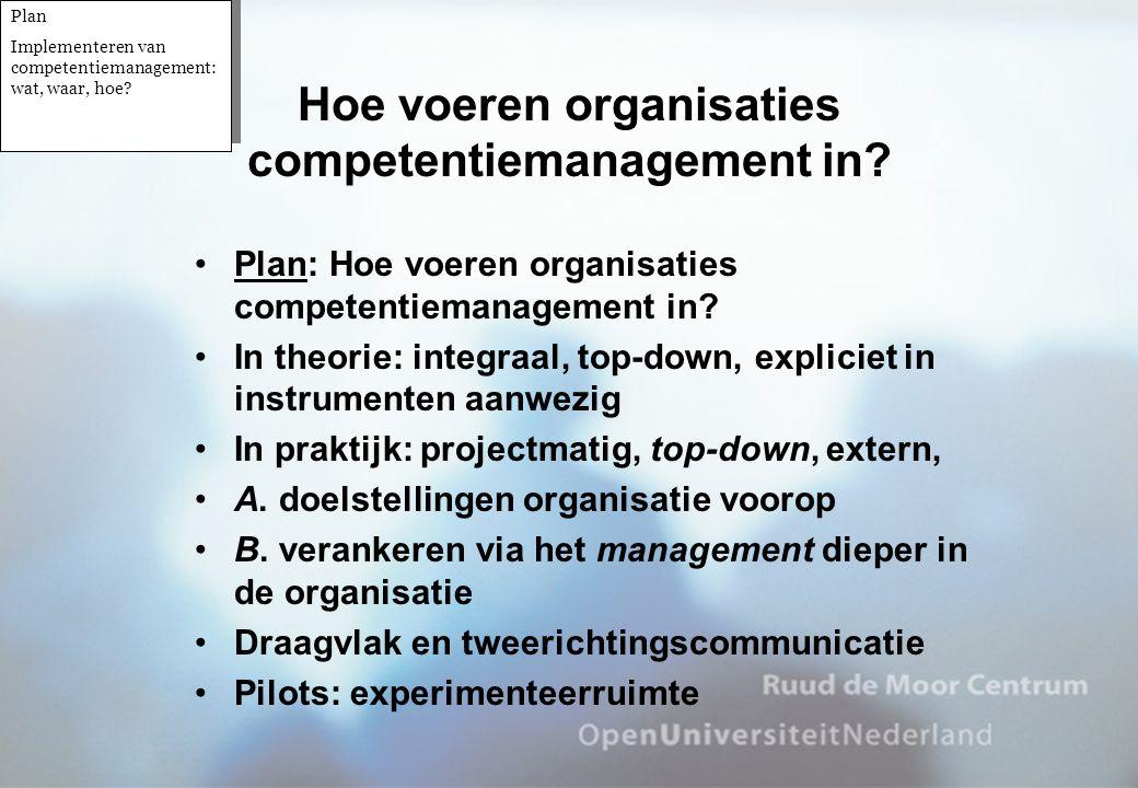 •Plan: Hoe voeren organisaties competentiemanagement in? •In theorie: integraal, top-down, expliciet in instrumenten aanwezig •In praktijk: projectmat