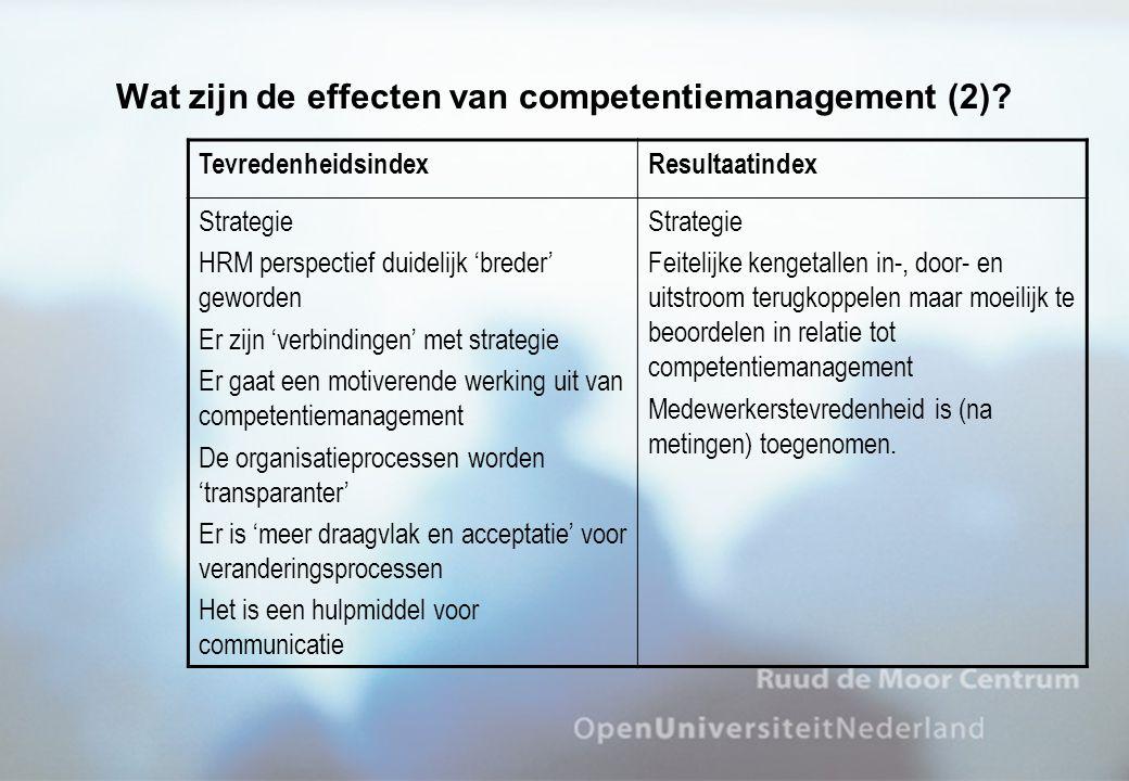 TevredenheidsindexResultaatindex Strategie HRM perspectief duidelijk 'breder' geworden Er zijn 'verbindingen' met strategie Er gaat een motiverende we
