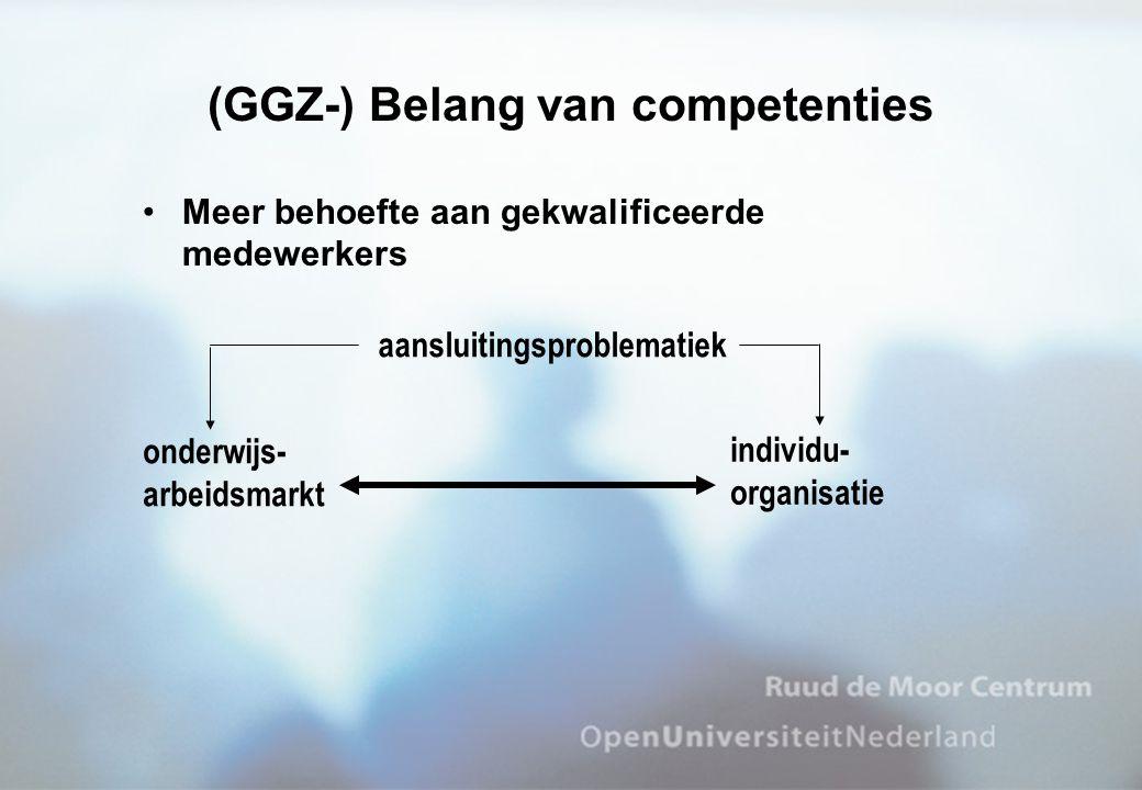 •Meer behoefte aan gekwalificeerde medewerkers (GGZ-) Belang van competenties aansluitingsproblematiek onderwijs- arbeidsmarkt individu- organisatie