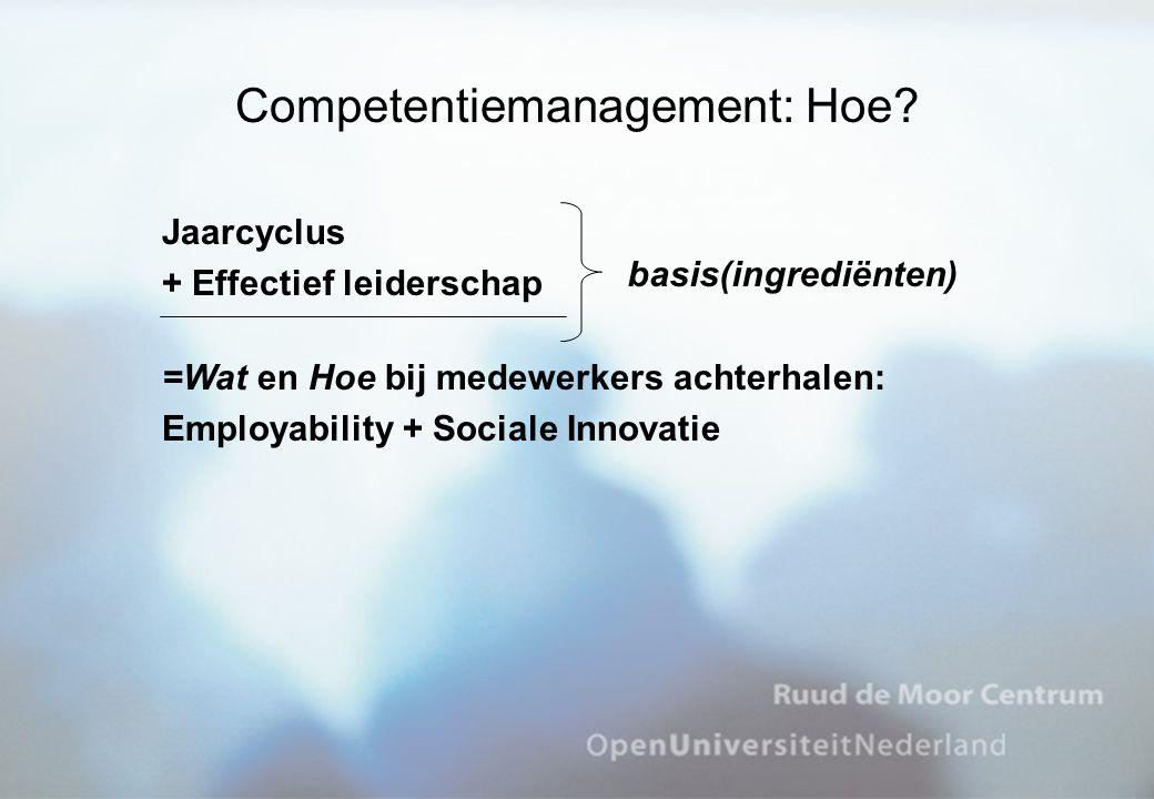 Jaarcyclus + Effectief leiderschap =Wat en Hoe bij medewerkers achterhalen: Employability + Sociale Innovatie Competentiemanagement: Hoe? basis(ingred