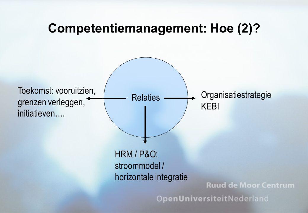 Relaties Organisatiestrategie KEBI HRM / P&O: stroommodel / horizontale integratie Toekomst: vooruitzien, grenzen verleggen, initiatieven…. Competenti