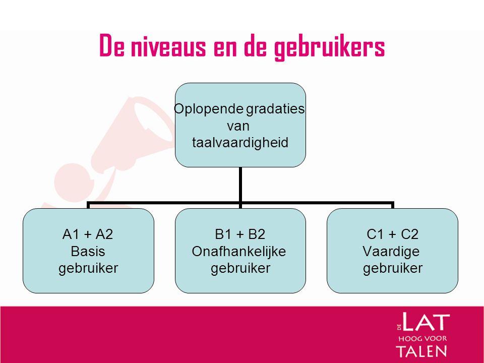De niveaus en de gebruikers Oplopende gradaties van taalvaardigheid A1 + A2 Basis gebruiker B1 + B2 Onafhankelijke gebruiker C1 + C2 Vaardige gebruike