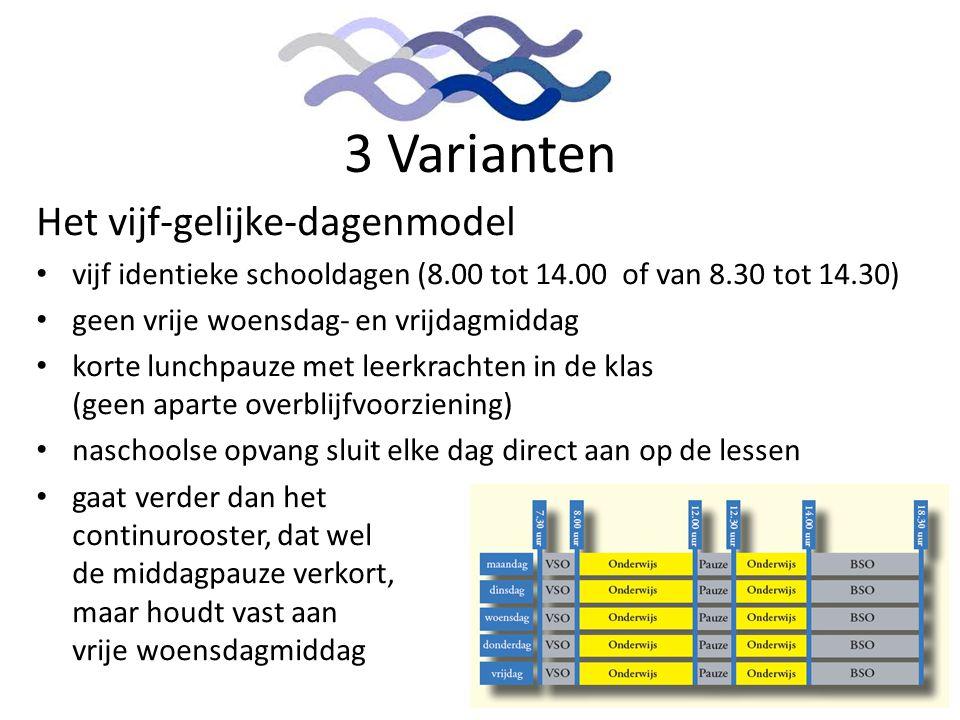 3 Varianten Het vijf-gelijke-dagenmodel • vijf identieke schooldagen (8.00 tot 14.00 of van 8.30 tot 14.30) • geen vrije woensdag- en vrijdagmiddag •