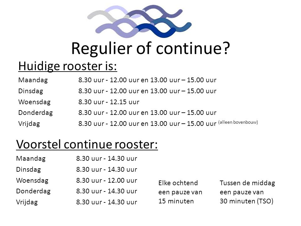 Regulier of continue? Huidige rooster is: Maandag8.30 uur - 12.00 uur en 13.00 uur – 15.00 uur Dinsdag8.30 uur - 12.00 uur en 13.00 uur – 15.00 uur Wo