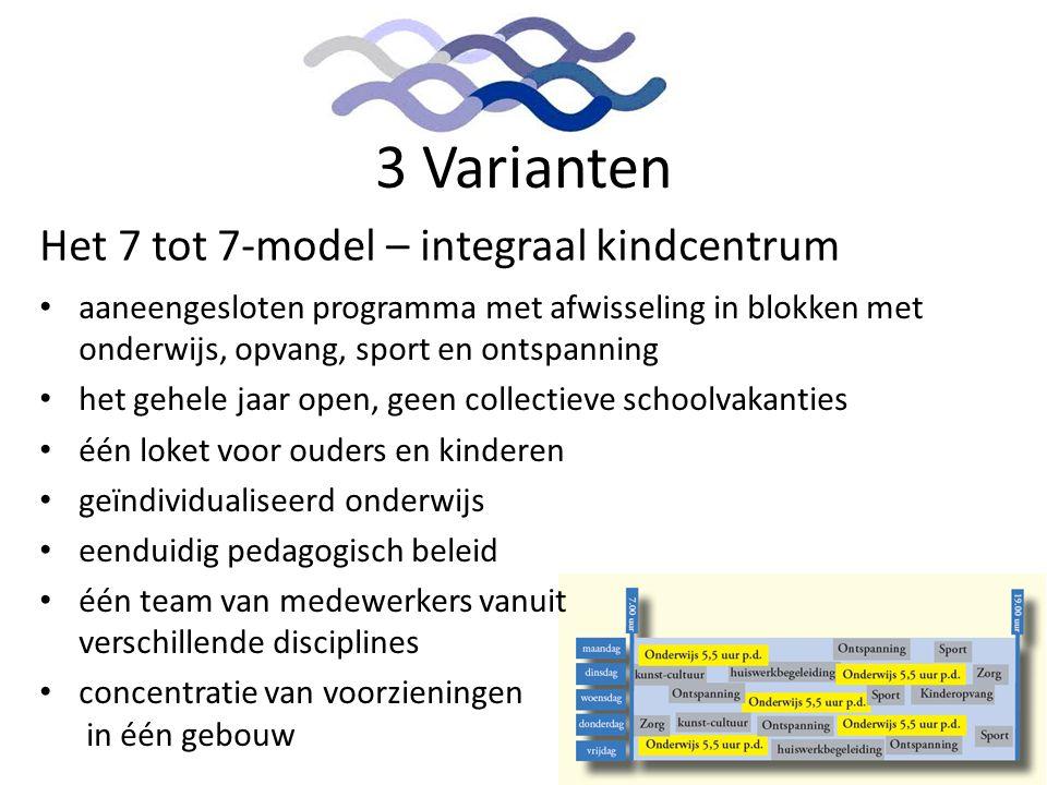 3 Varianten Het 7 tot 7-model – integraal kindcentrum • aaneengesloten programma met afwisseling in blokken met onderwijs, opvang, sport en ontspannin