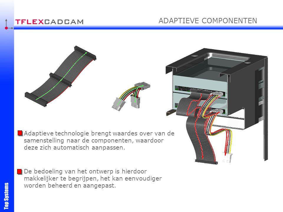 Adaptieve technologie brengt waardes over van de samenstelling naar de componenten, waardoor deze zich automatisch aanpassen. De bedoeling van het ont