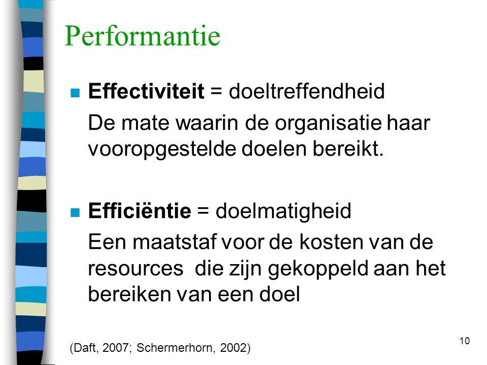 10 n Effectiviteit = doeltreffendheid De mate waarin de organisatie haar vooropgestelde doelen bereikt. n Efficiëntie = doelmatigheid Een maatstaf voo
