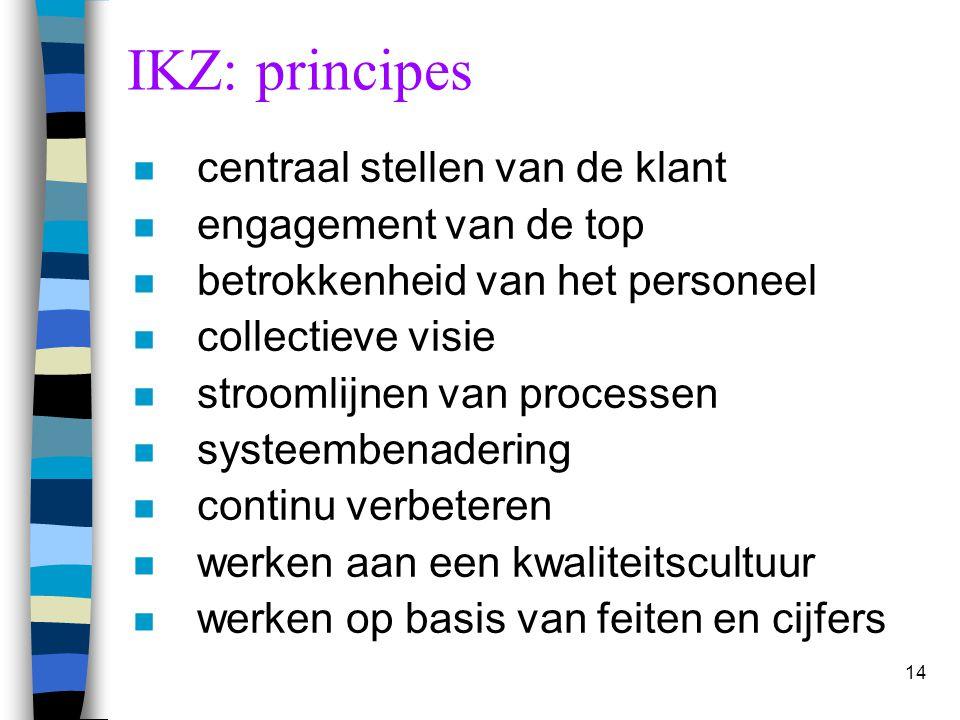 14 IKZ: principes n centraal stellen van de klant n engagement van de top n betrokkenheid van het personeel n collectieve visie n stroomlijnen van pro