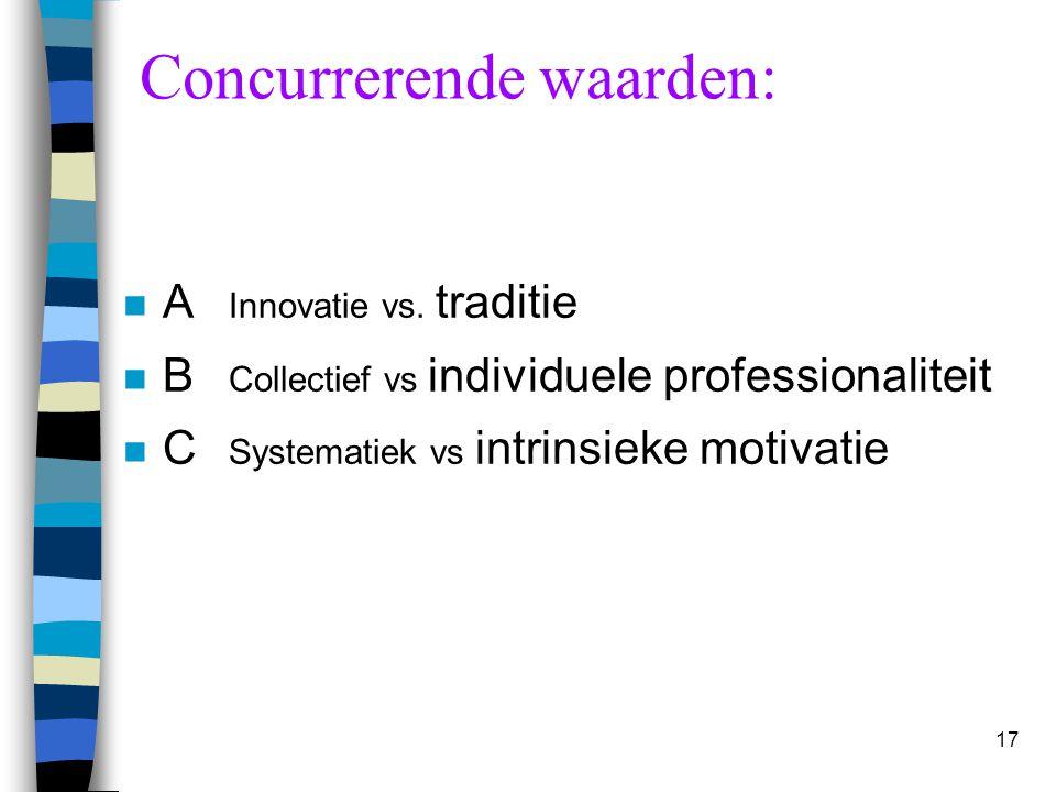 17 Concurrerende waarden: n A Innovatie vs. traditie n B Collectief vs individuele professionaliteit n C Systematiek vs intrinsieke motivatie