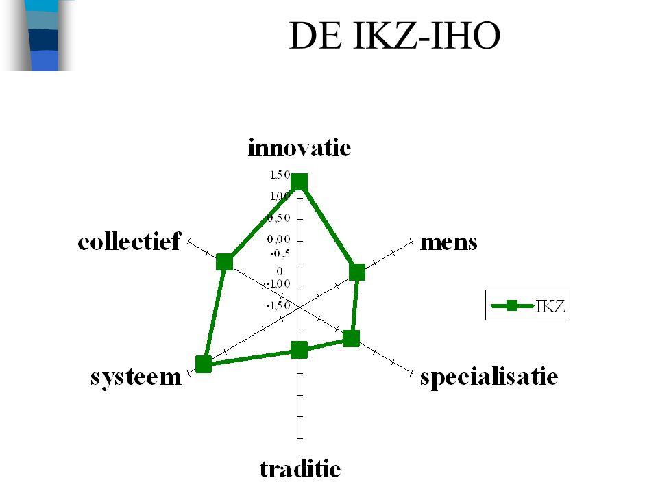 26 DE IKZ-IHO