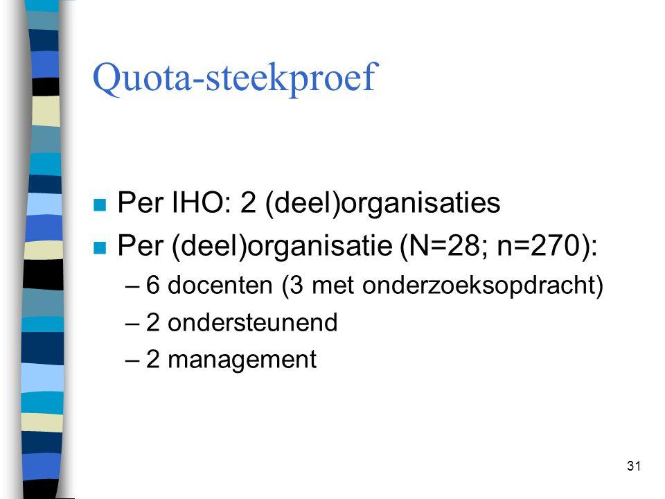 31 Quota-steekproef n Per IHO: 2 (deel)organisaties n Per (deel)organisatie (N=28; n=270): –6 docenten (3 met onderzoeksopdracht) –2 ondersteunend –2