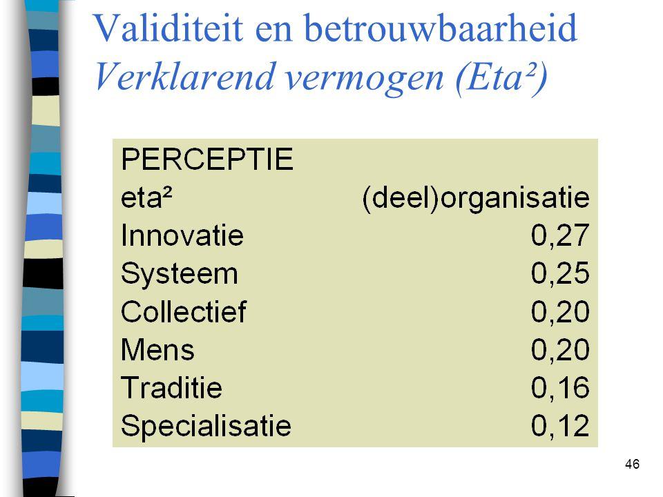 46 Validiteit en betrouwbaarheid Verklarend vermogen (Eta²)