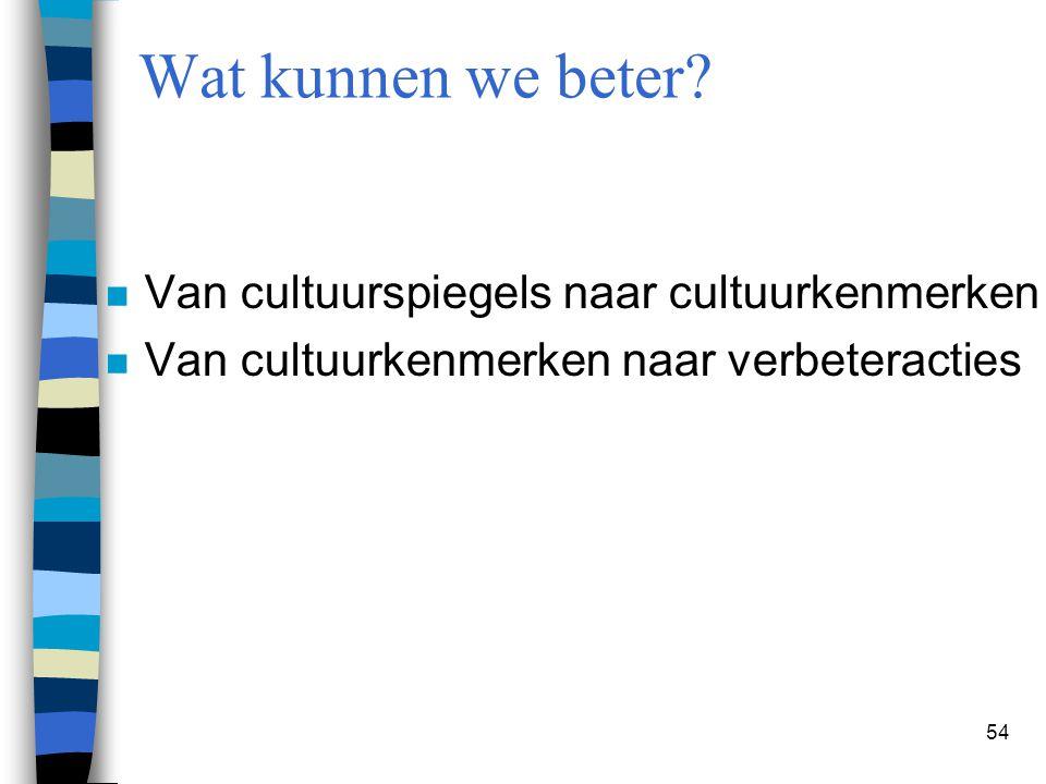 54 n Van cultuurspiegels naar cultuurkenmerken n Van cultuurkenmerken naar verbeteracties Wat kunnen we beter?