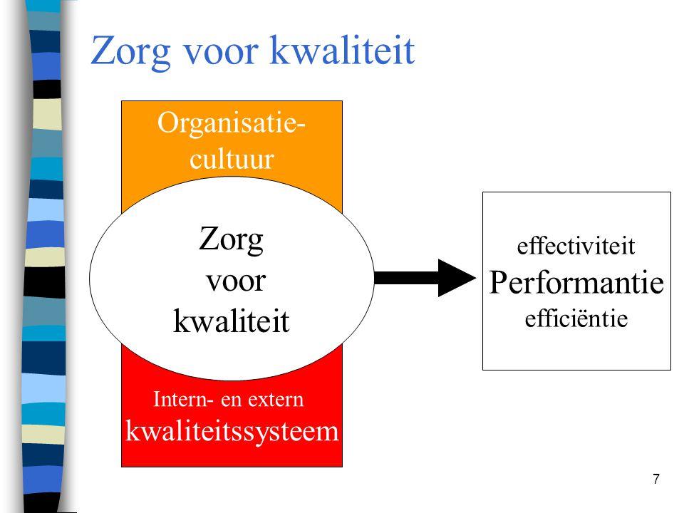 7 Zorg voor kwaliteit Organisatie- cultuur Intern- en extern kwaliteitssysteem Zorg voor kwaliteit effectiviteit Performantie efficiëntie