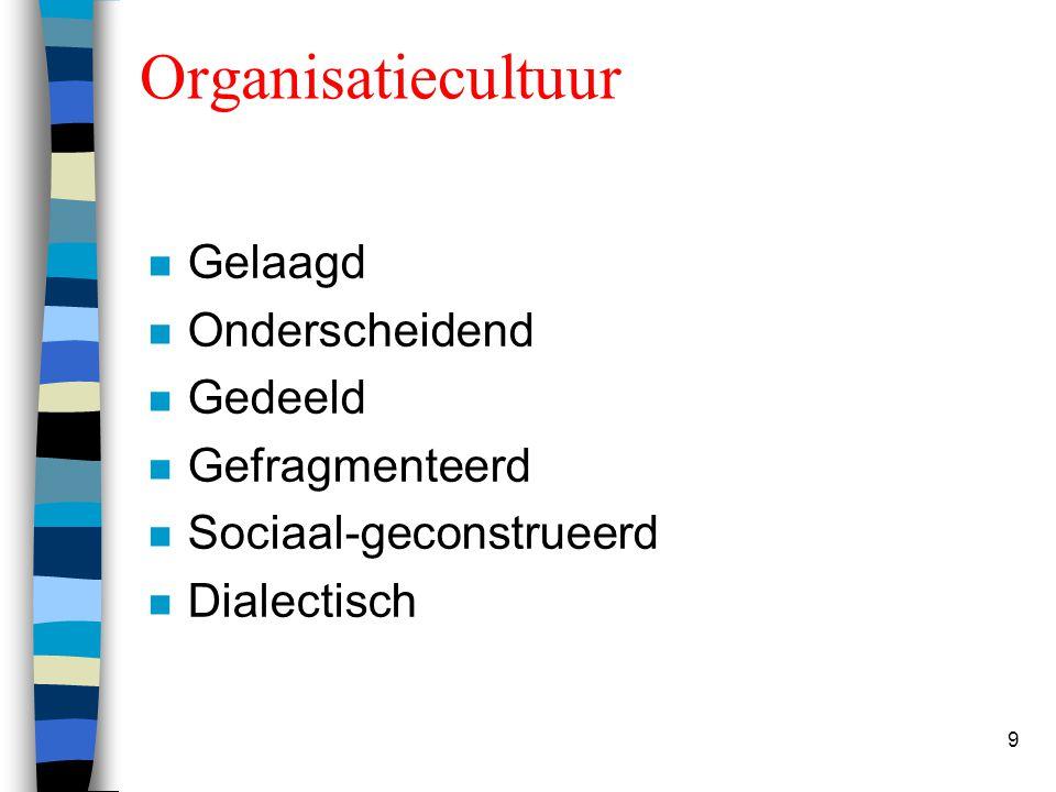9 Organisatiecultuur n Gelaagd n Onderscheidend n Gedeeld n Gefragmenteerd n Sociaal-geconstrueerd n Dialectisch