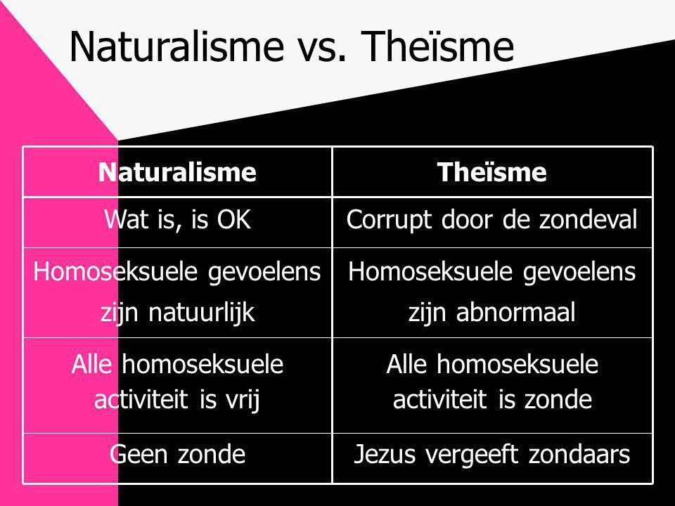 Naturalisme Wat is, is OK Homoseksuele gevoelens zijn natuurlijk Alle homoseksuele activiteit is vrij Geen zonde Theïsme Corrupt door de zondeval Homo