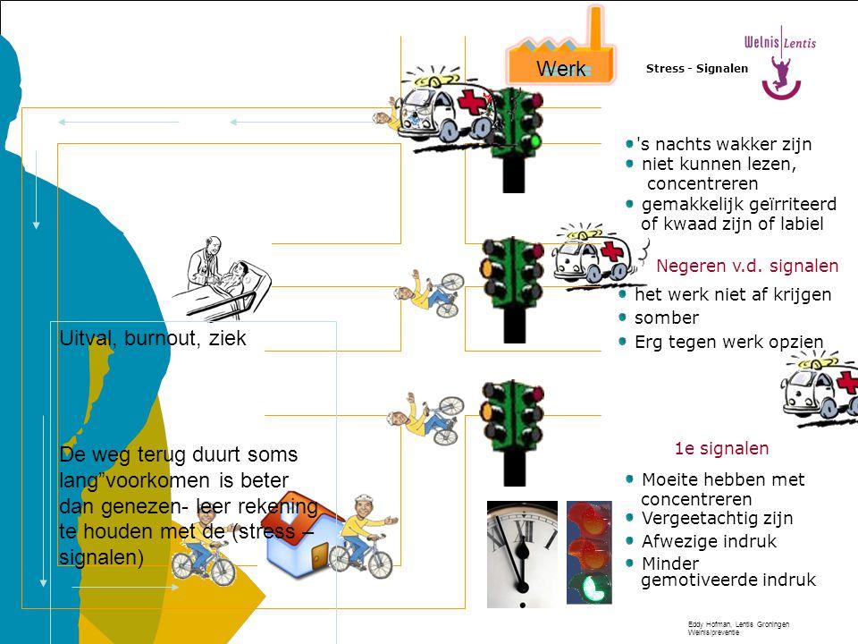 Eddy Hofman, Lentis Groningen Welnis/preventie Over Stress en Burn-out gesproken Op de dia's die hierna volgen kunt u zien wat er kan gebeuren als sig