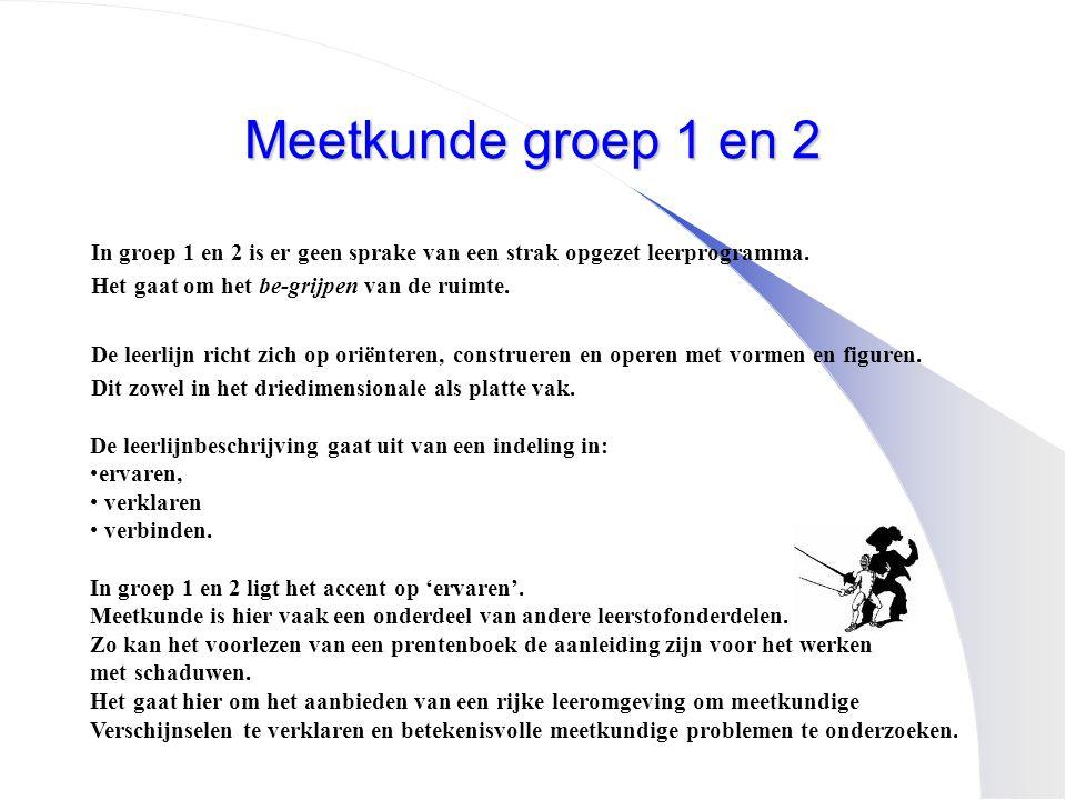Meetkunde groep 1 en 2 In groep 1 en 2 is er geen sprake van een strak opgezet leerprogramma. Het gaat om het be-grijpen van de ruimte. De leerlijn ri