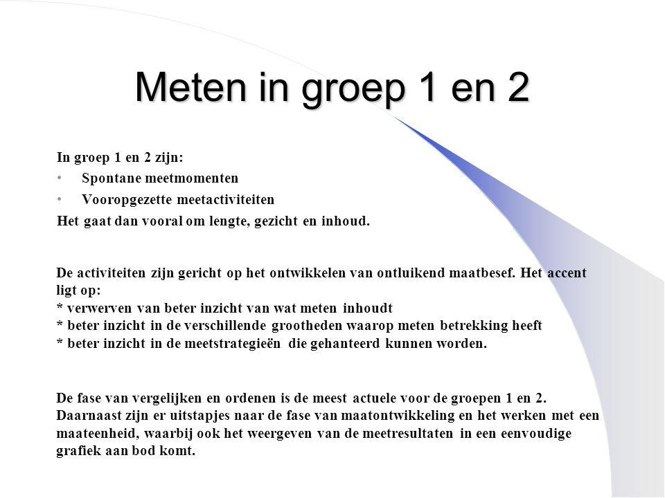 Meten in groep 1 en 2 In groep 1 en 2 zijn: •Spontane meetmomenten •Vooropgezette meetactiviteiten Het gaat dan vooral om lengte, gezicht en inhoud. D