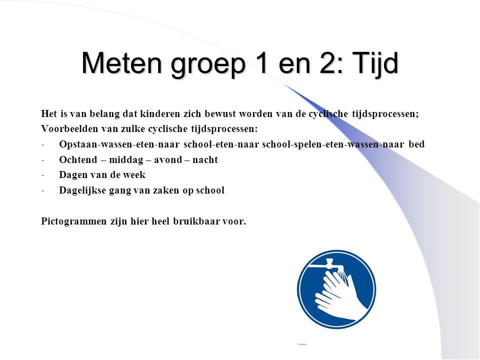 Meten groep 1 en 2: Tijd Het is van belang dat kinderen zich bewust worden van de cyclische tijdsprocessen; Voorbeelden van zulke cyclische tijdsproce