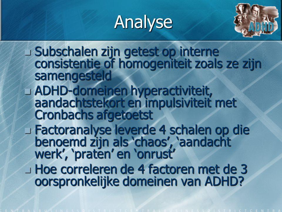 Analyse  Subschalen zijn getest op interne consistentie of homogeniteit zoals ze zijn samengesteld  ADHD-domeinen hyperactiviteit, aandachtstekort e