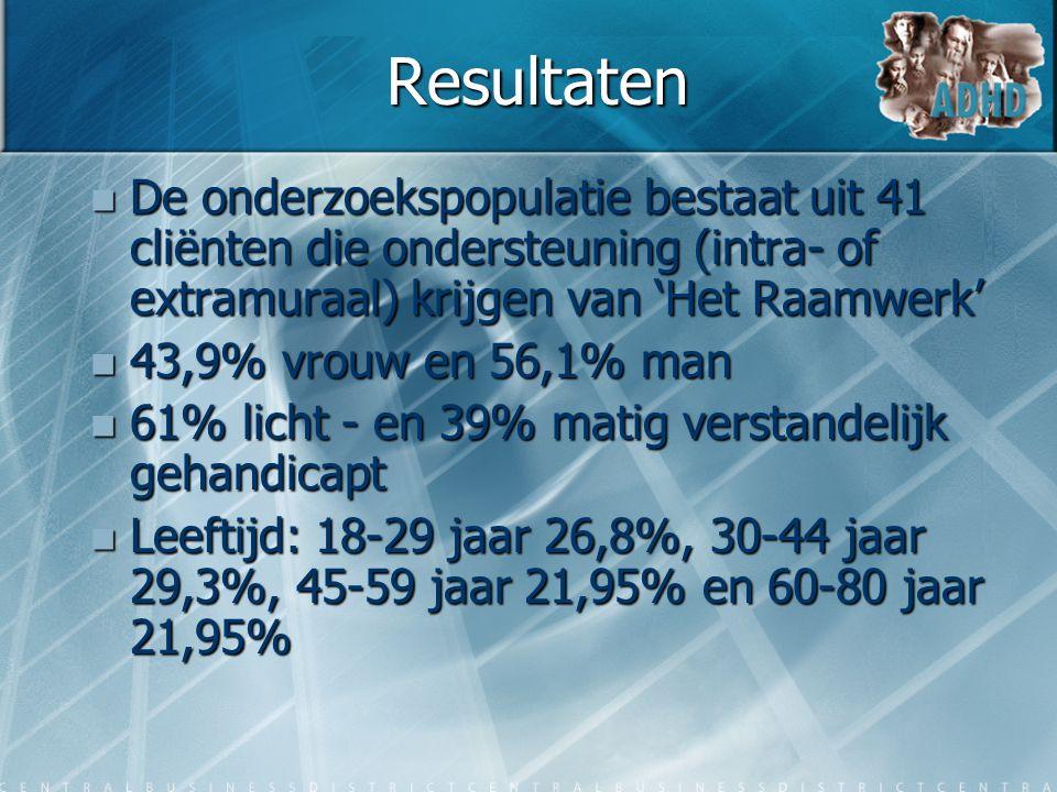 Resultaten  De onderzoekspopulatie bestaat uit 41 cliënten die ondersteuning (intra- of extramuraal) krijgen van 'Het Raamwerk'  43,9% vrouw en 56,1