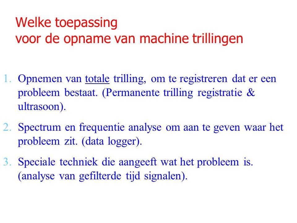 Welke toepassing voor de opname van machine trillingen 1.Opnemen van totale trilling, om te registreren dat er een probleem bestaat. (Permanente trill