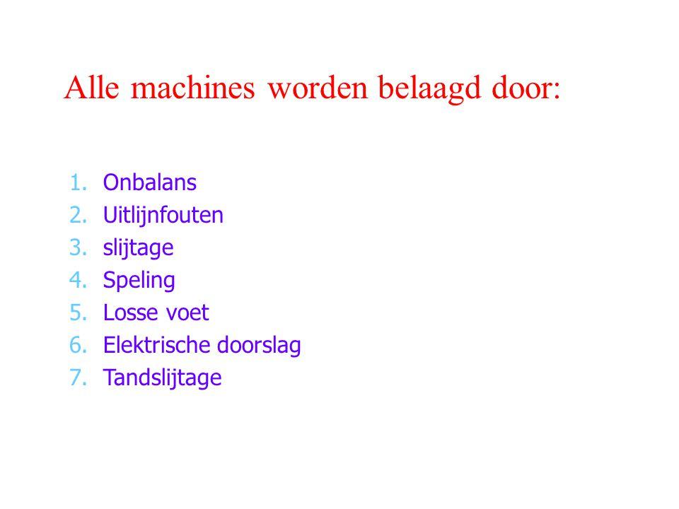Alle machines worden belaagd door: 1.Onbalans 2.Uitlijnfouten 3.slijtage 4.Speling 5.Losse voet 6.Elektrische doorslag 7.Tandslijtage