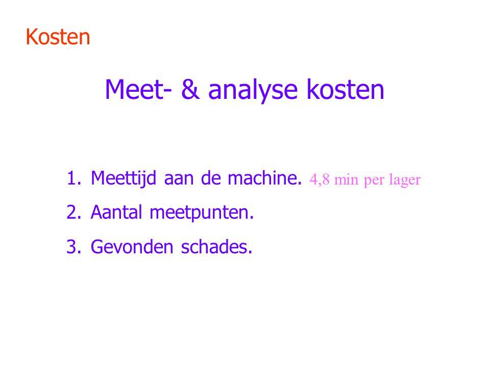 Kosten Meet- & analyse kosten 1.Meettijd aan de machine. 4,8 min per lager 2.Aantal meetpunten. 3.Gevonden schades.