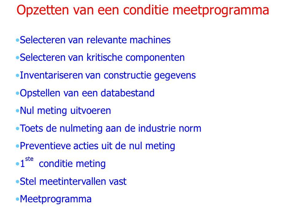 Opzetten van een conditie meetprogramma •Selecteren van relevante machines •Selecteren van kritische componenten •Inventariseren van constructie gegev
