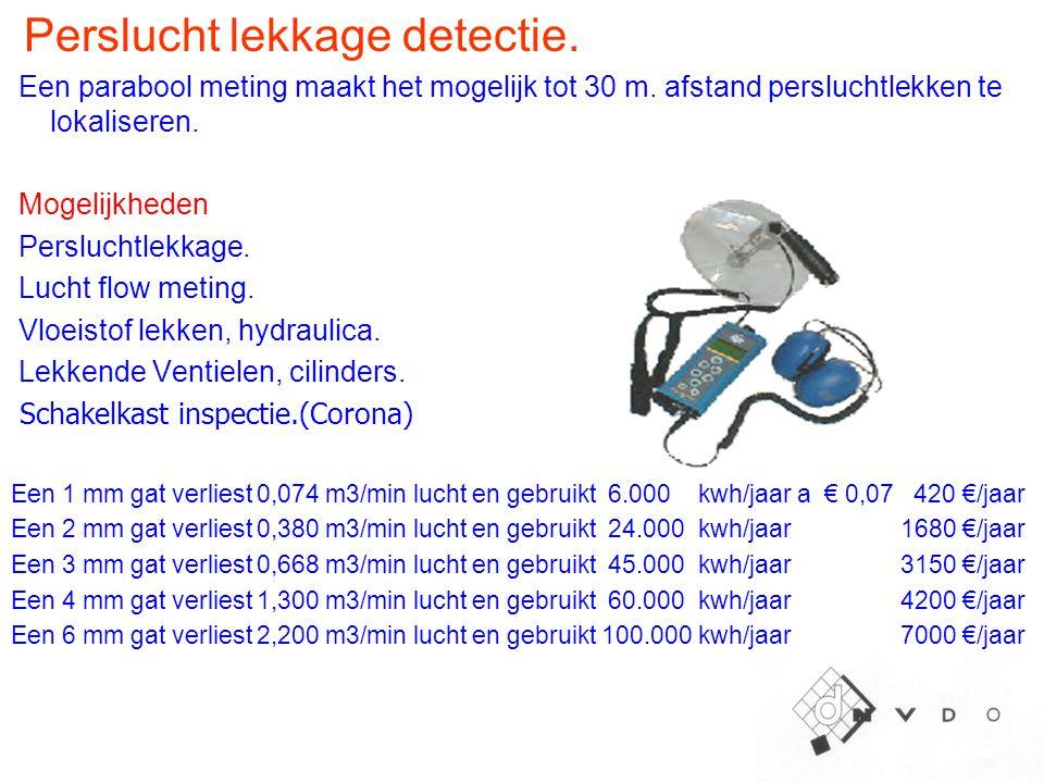 Perslucht lekkage detectie. Een parabool meting maakt het mogelijk tot 30 m. afstand persluchtlekken te lokaliseren. Mogelijkheden Persluchtlekkage. L
