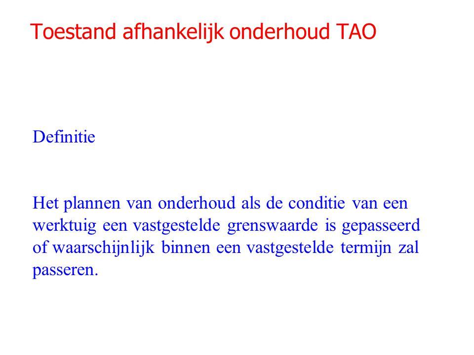 Toestand afhankelijk onderhoud TAO Definitie Het plannen van onderhoud als de conditie van een werktuig een vastgestelde grenswaarde is gepasseerd of