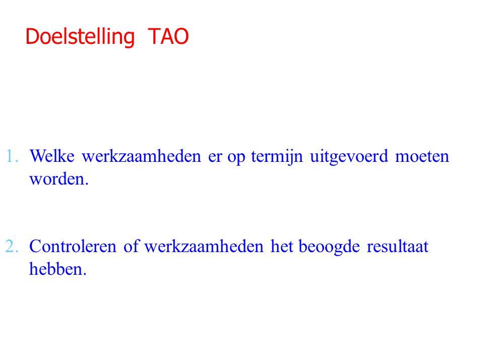 Doelstelling TAO 1.Welke werkzaamheden er op termijn uitgevoerd moeten worden. 2.Controleren of werkzaamheden het beoogde resultaat hebben.