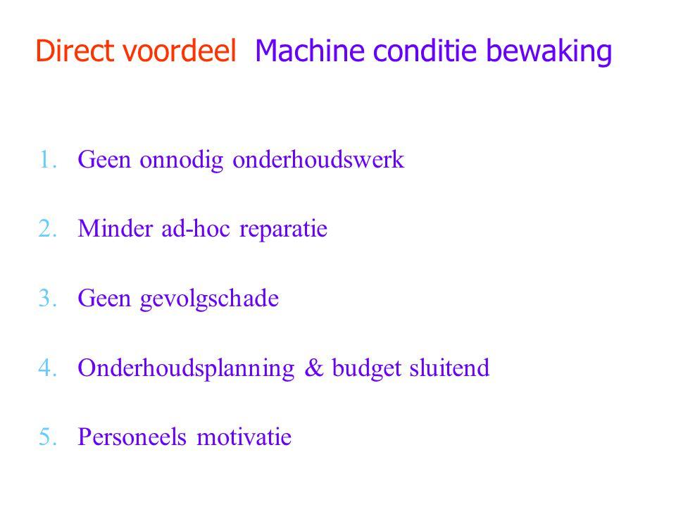 Direct voordeel Machine conditie bewaking 1.Geen onnodig onderhoudswerk 2.Minder ad-hoc reparatie 3.Geen gevolgschade 4.Onderhoudsplanning & budget sl