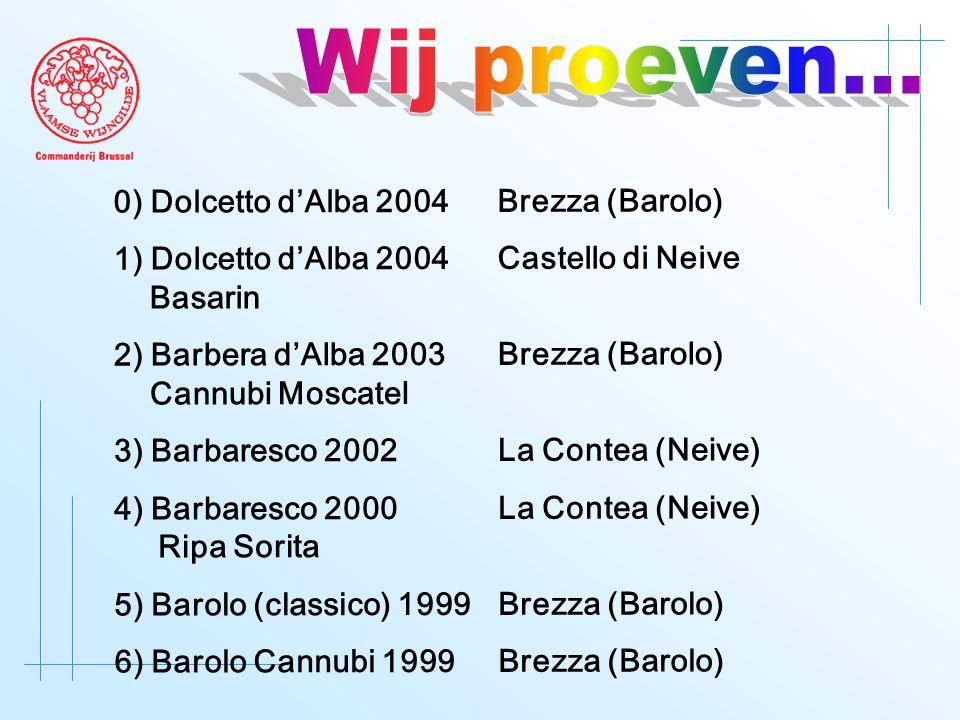 0) Dolcetto d'Alba 2004Brezza (Barolo) 1) Dolcetto d'Alba 2004Castello di Neive Basarin 2) Barbera d'Alba 2003Brezza (Barolo) Cannubi Moscatel 3) Barbaresco 2002La Contea (Neive) 4) Barbaresco 2000La Contea (Neive) Ripa Sorita 5) Barolo (classico) 1999Brezza (Barolo) 6) Barolo Cannubi 1999Brezza (Barolo)