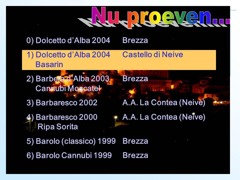 0) Dolcetto d'Alba 2004Brezza 1) Dolcetto d'Alba 2004Castello di Neive Basarin 2) Barbera d'Alba 2003Brezza Cannubi Moscatel 3) Barbaresco 2002A.A.