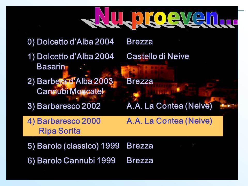 0) Dolcetto d'Alba 2004Brezza 1) Dolcetto d'Alba 2004Castello di Neive Basarin 2) Barbera d'Alba 2003Brezza Cannubi Moscatel 3) Barbaresco 2002A.A. La