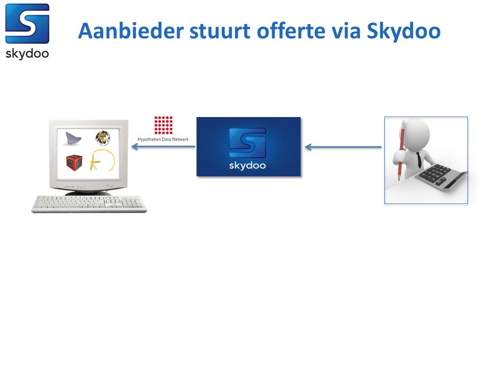 Aanbieder stuurt offerte via Skydoo
