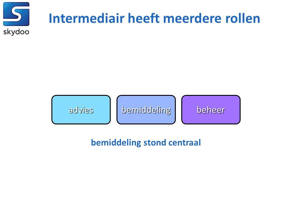 beheerbemiddelingadvies Intermediair heeft meerdere rollen bemiddeling stond centraal