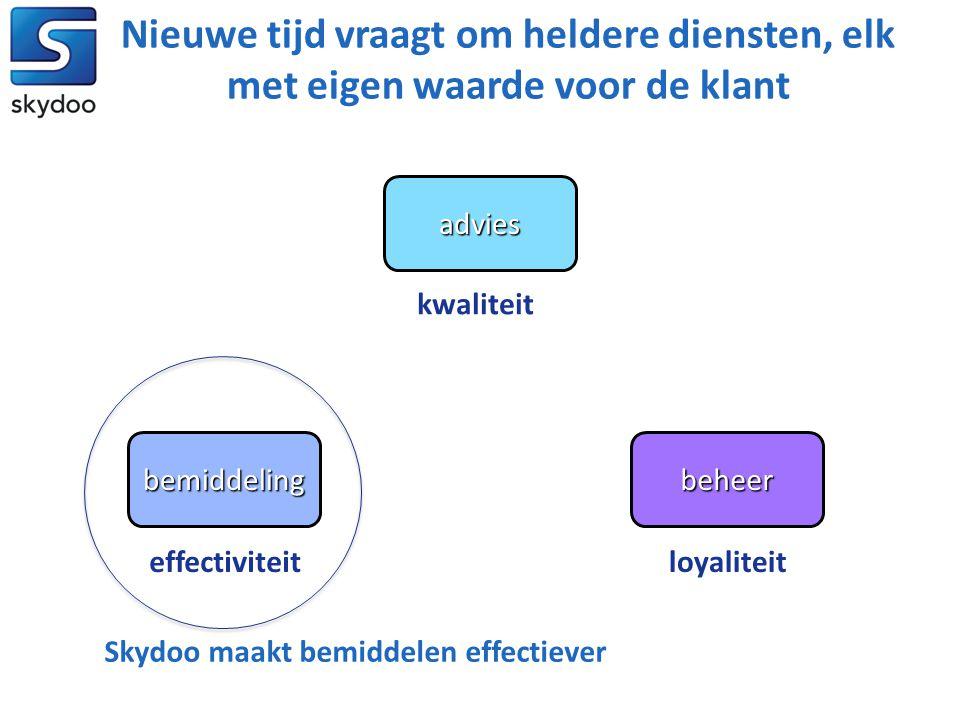 beheerbemiddeling advies kwaliteit effectiviteitloyaliteit Nieuwe tijd vraagt om heldere diensten, elk met eigen waarde voor de klant Skydoo maakt bemiddelen effectiever