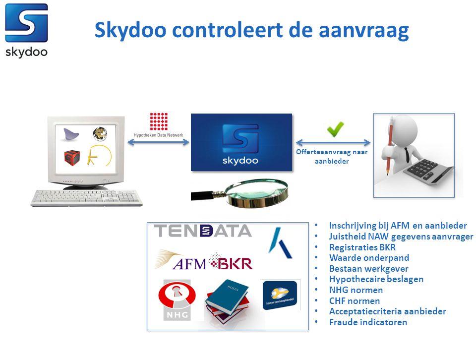 Skydoo controleert de aanvraag • Inschrijving bij AFM en aanbieder • Juistheid NAW gegevens aanvrager • Registraties BKR • Waarde onderpand • Bestaan werkgever • Hypothecaire beslagen • NHG normen • CHF normen • Acceptatiecriteria aanbieder • Fraude indicatoren Offerteaanvraag naar aanbieder
