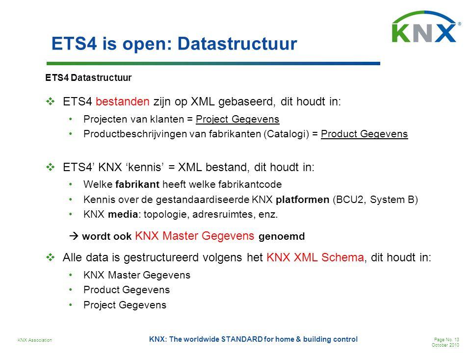 KNX Association Page No. 13 October 2010 KNX: The worldwide STANDARD for home & building control ETS4 is open: Datastructuur  ETS4 bestanden zijn op